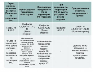 ZAPOLNENIE_GRAF_1-1