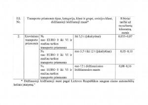mokestis_kilometras-page0001